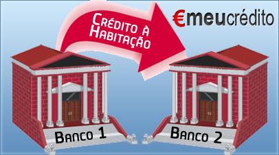 transferir crédito habitação